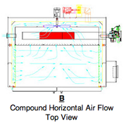 Compound Horizontal Air Flow Top View