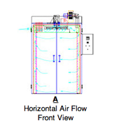 Horizontal Air Flow Front View